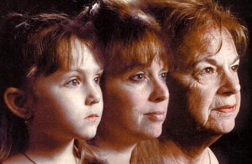 Первые признаки старения кожи